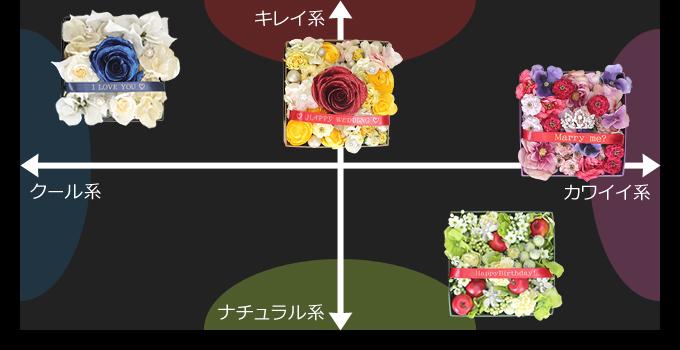 贈る相手のイメージに合わせて選べる4デザイン